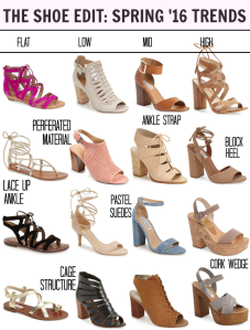 spring-summer-shoe-trends-2016